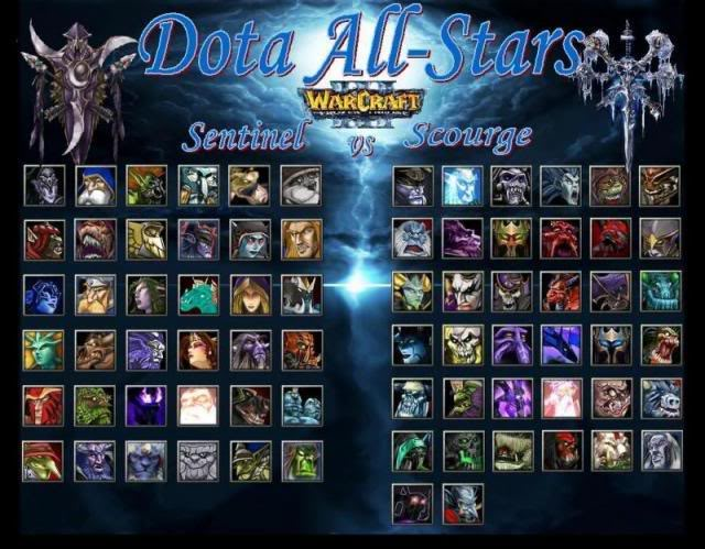 dota summary Dota 2 is complicated, exhausting, and sometimes cruel, but its many complexities form an incredibly satisfying and exciting multiplayer game.