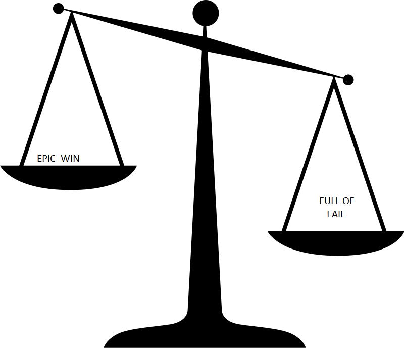 Fail Scale