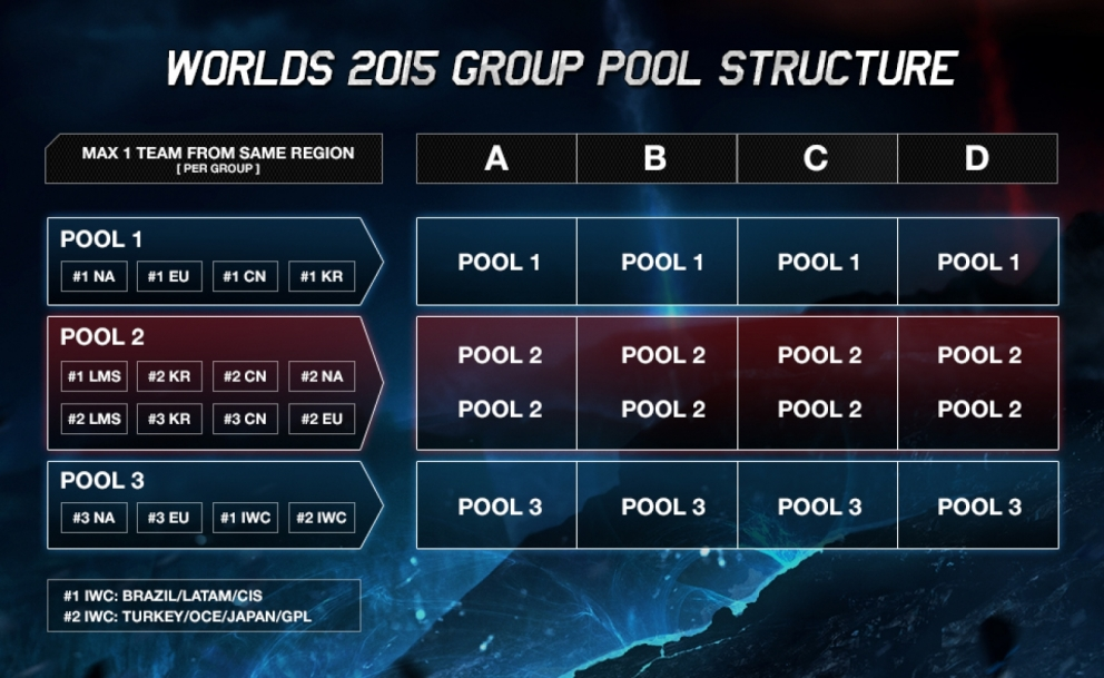 group_stage