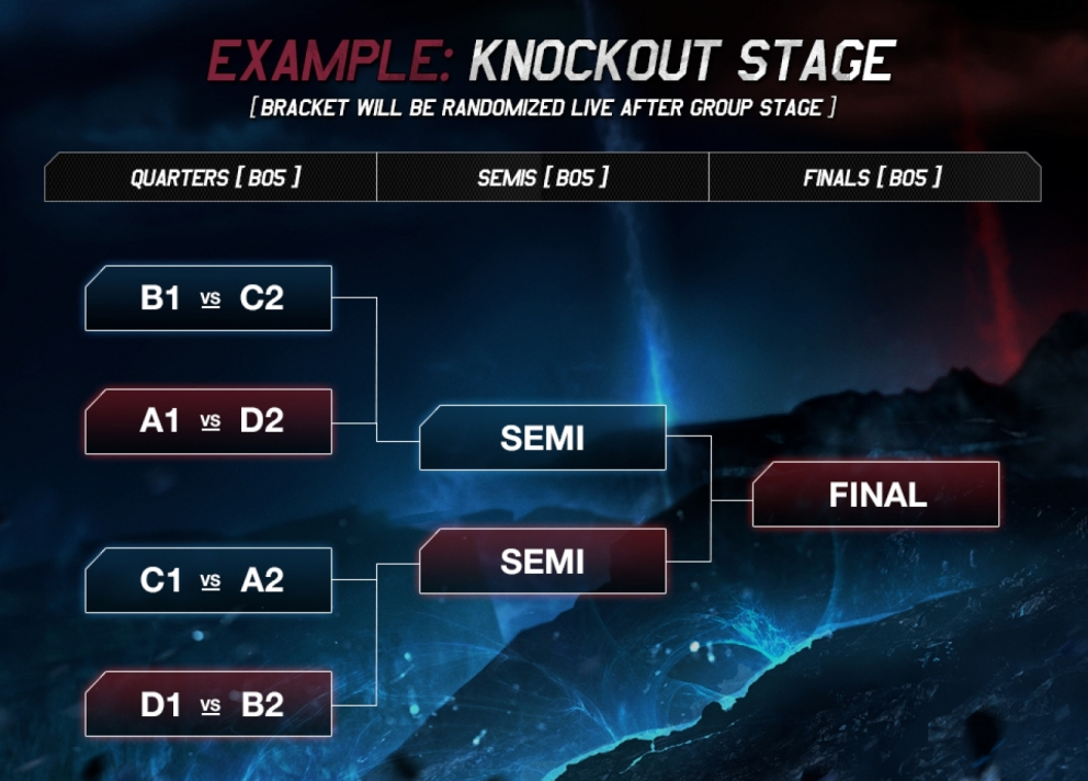 knockout_stage