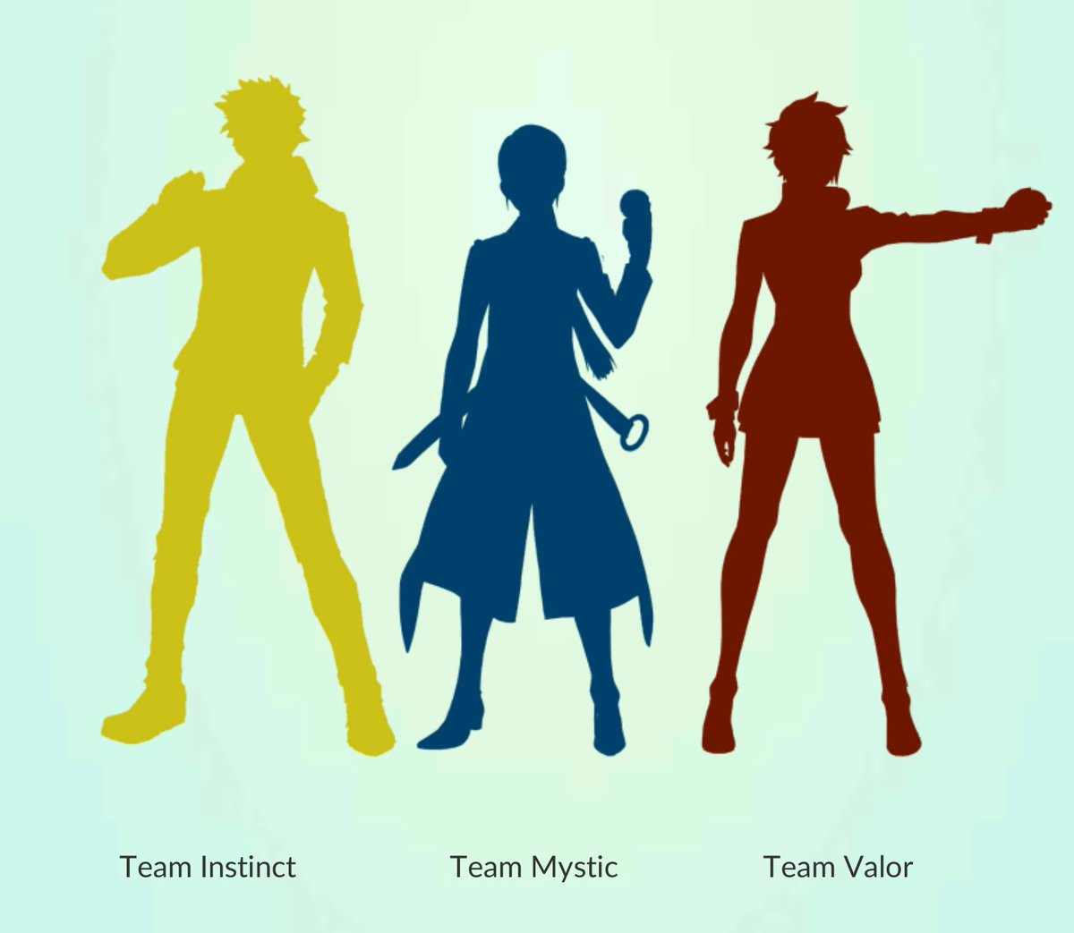 Poll Of The Week Which Pokemon Go Team Is The Best