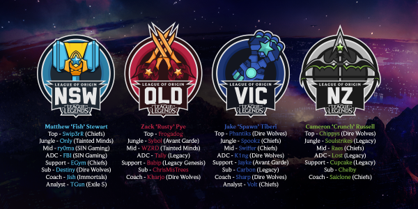 League of Origin teams